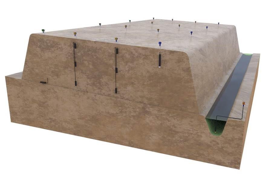 Sistema desarrollado por Innovex para la minería.